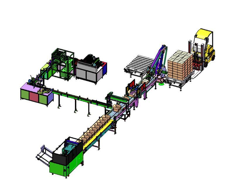包装生产线方案